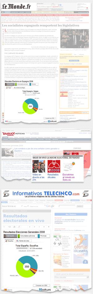 Imágenes del widget incrustado en varios sitios web