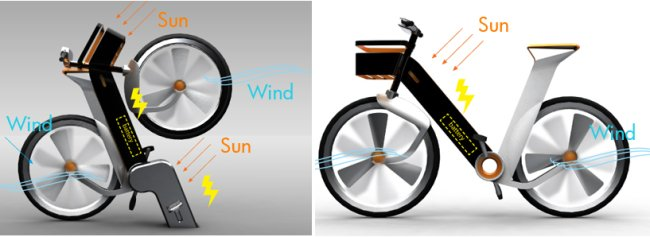 bici prodce enerxia electrica